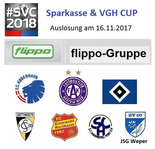 SVC_Auslosung_6_flippo-Gruppe_Wappen